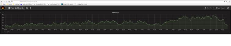 default_graph
