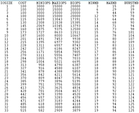 1st 32kb